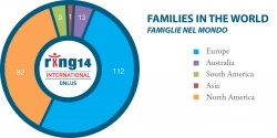 Famiglie nel mondo